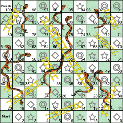 photograph regarding Chutes and Ladders Board Printable identified as Absolutely free printable snakes and ladders template