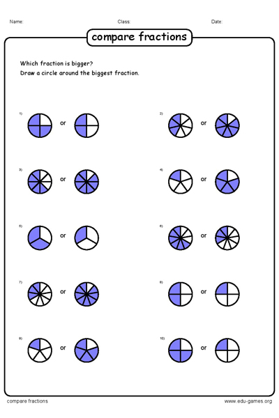 Compare Graphical Fractions Worksheet | The Site for Free ...