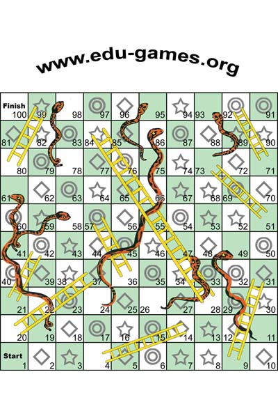 free printable snakes and ladders template